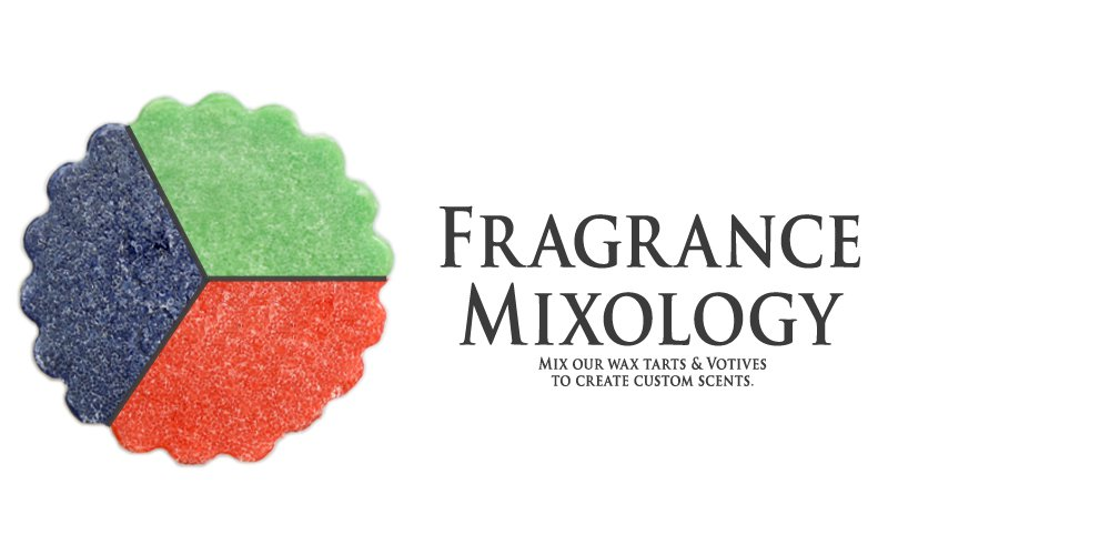 Fragrance Mixology